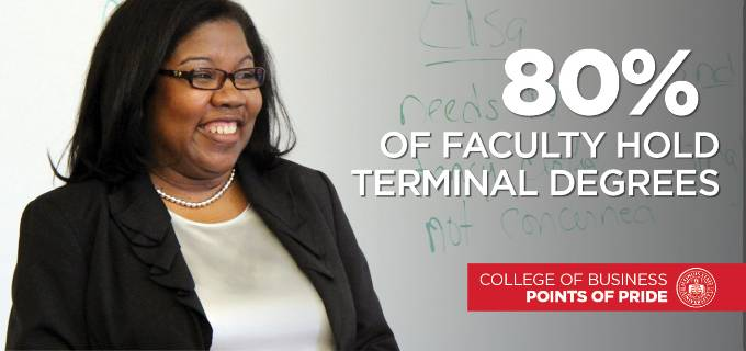 Faculty hold Terminal Degrees