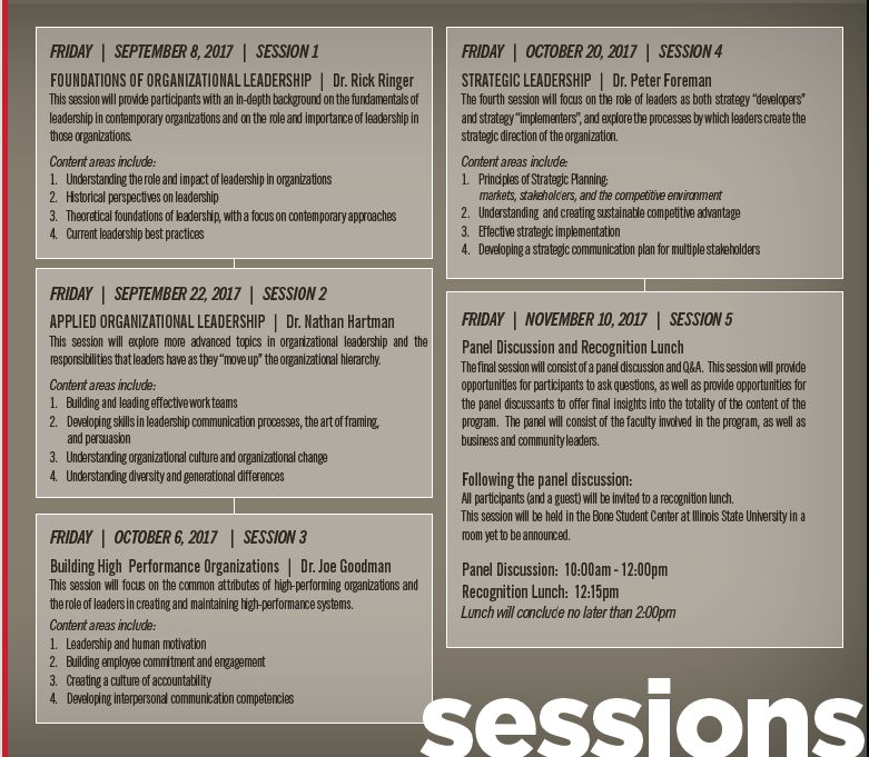 Session Information
